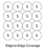 Edge-to-Edge Coverage